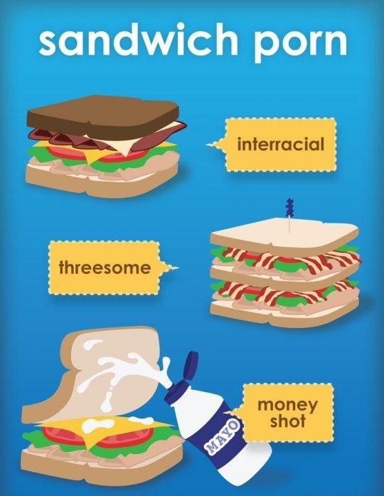 sandwich-porn.jpg